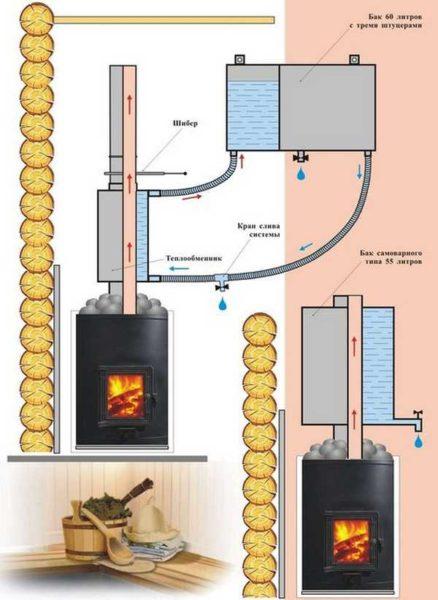 Где купить теплообменник для банной печи Уплотнения теплообменника Alfa Laval TL10-PFS Кемерово