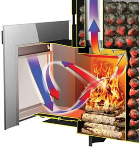 Металлические экраны для бани из полированного металла отражают часть тепла обратно в помщение