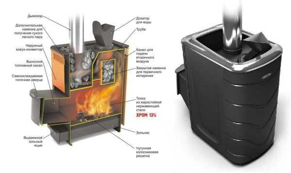 Печь для бани Термофор Тейзер