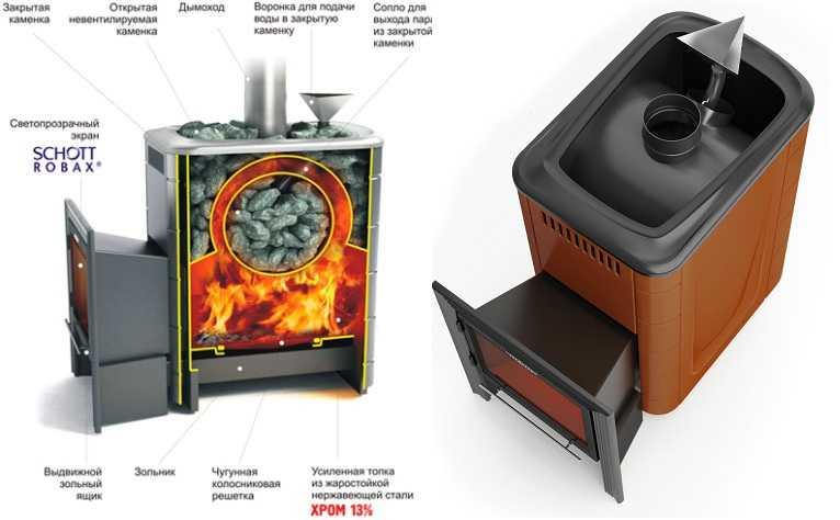 инструкция на установку печи термофор с теплообменником