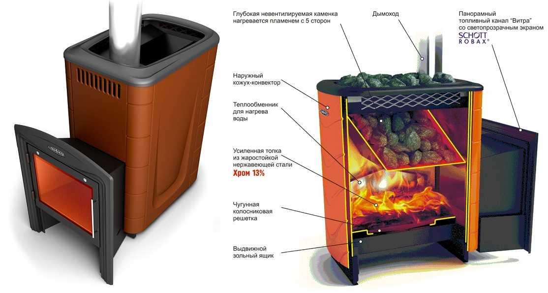 Печи термофор гейзер с теплообменником Паяный теплообменник для котельной Alfa Laval CB62 Сыктывкар