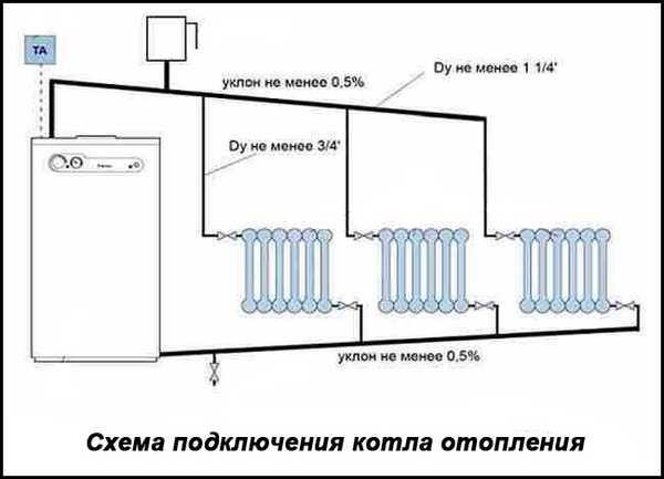 Схема подключения твердотопливных котлов без использования циркуляционных насосов