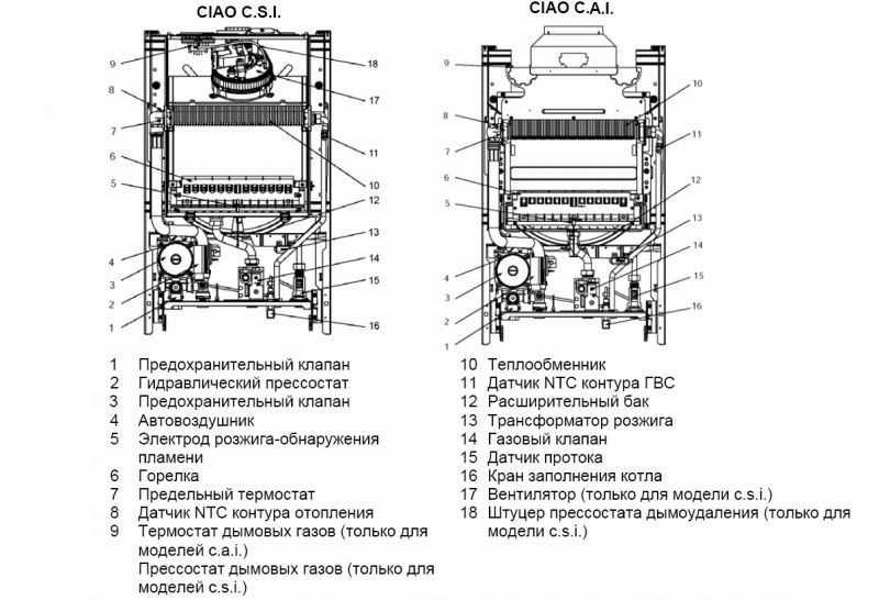 Пластины теплообменника Машимпэкс (GEA) NT 50M Гатчина