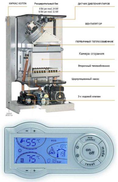 Настенный газовый котел   Divatop_Micro_f24_b