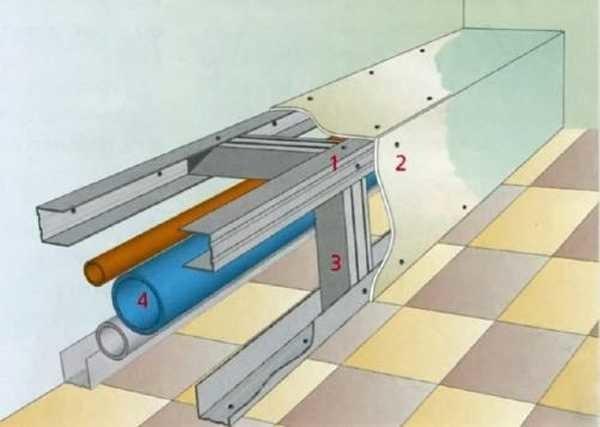 Как спрятать в короб трубы отопления в ванной