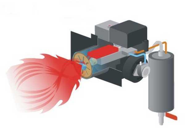 Основное отличие котла на отработанном масле - специализированная горелка