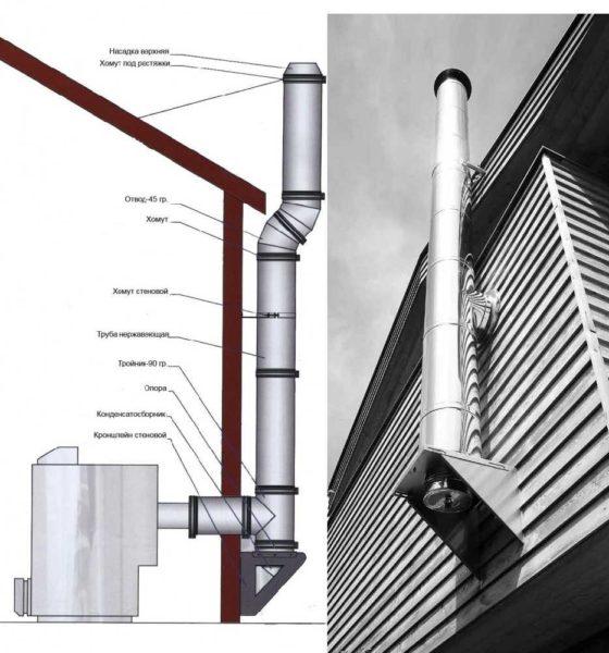 Схема выхода дымохода через стену и один из вариантов реализации