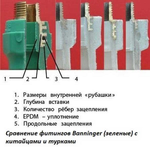 Качество труб и фитингов во многом определяет долговечность системы отопления