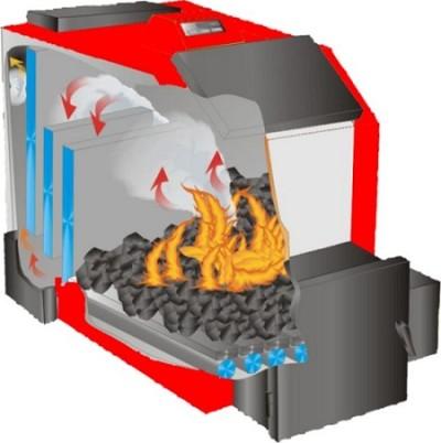 Угольный отопительный котел  верхнего горения требует закладки топлива в два раза реже традиционного