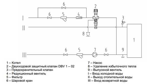 Система защиты от перегрева для твердотопливных котлов