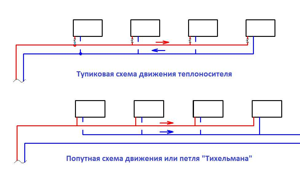 Схема отопления сверху