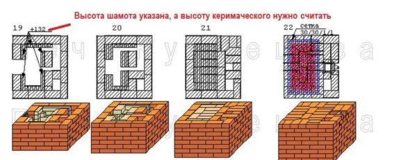 Вырезка из порядовки печи Кузнецова с меткой