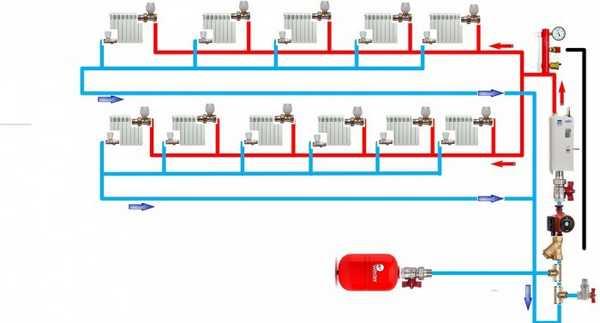 Схема системы с принудительной циркуляцией. Дом двухэтажный. Система двухтрубная с нижней подачей, тупиковая схема движения теплоносителя