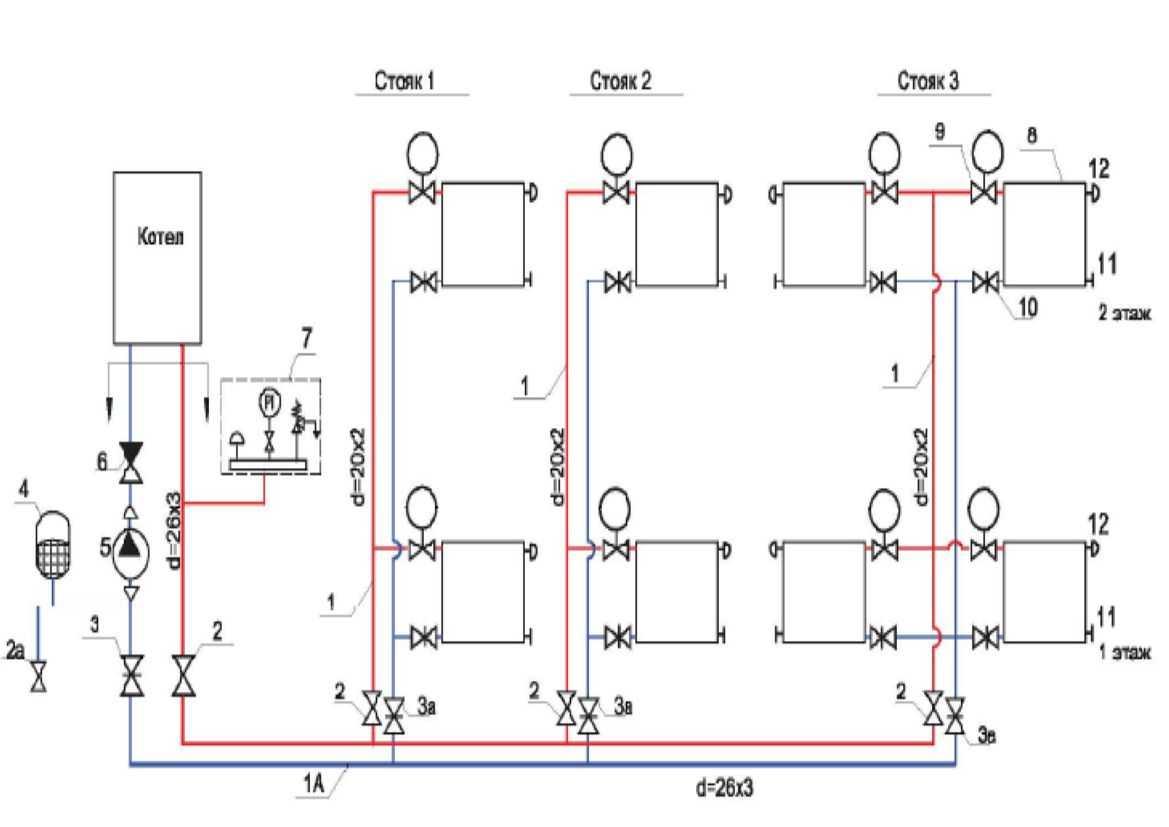 Схема систем отопления своими руками