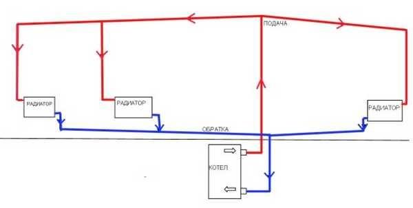 Самотечная система однотрубная с вертикальной разводкой на два крыла (контура)