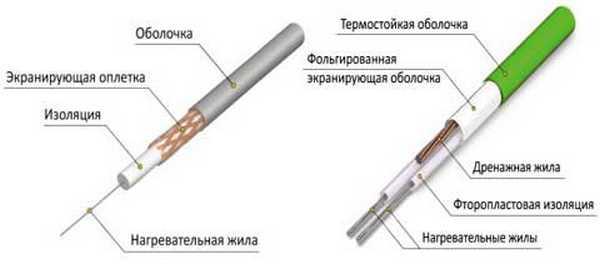 Электропол