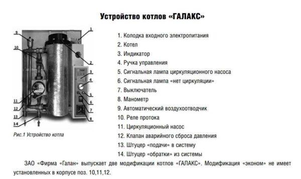 Электродный котел галан
