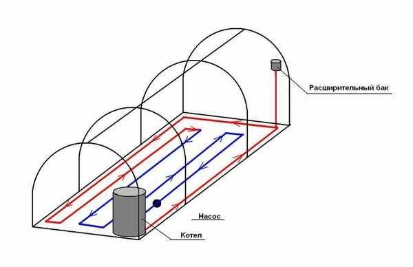 Как можно подключить водяное отопление почвы от котла