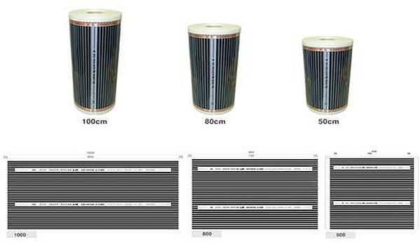 Ширина рулона может быть 50см, 80см, 100см
