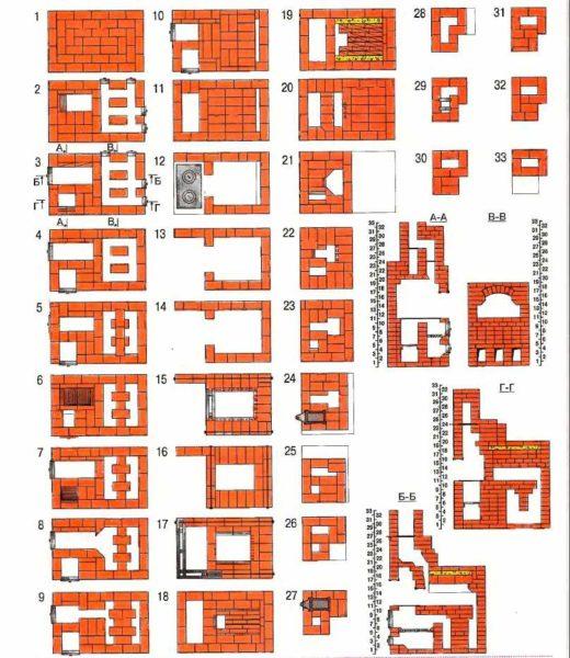Порядовка печи - изображение каждого ряда кладки