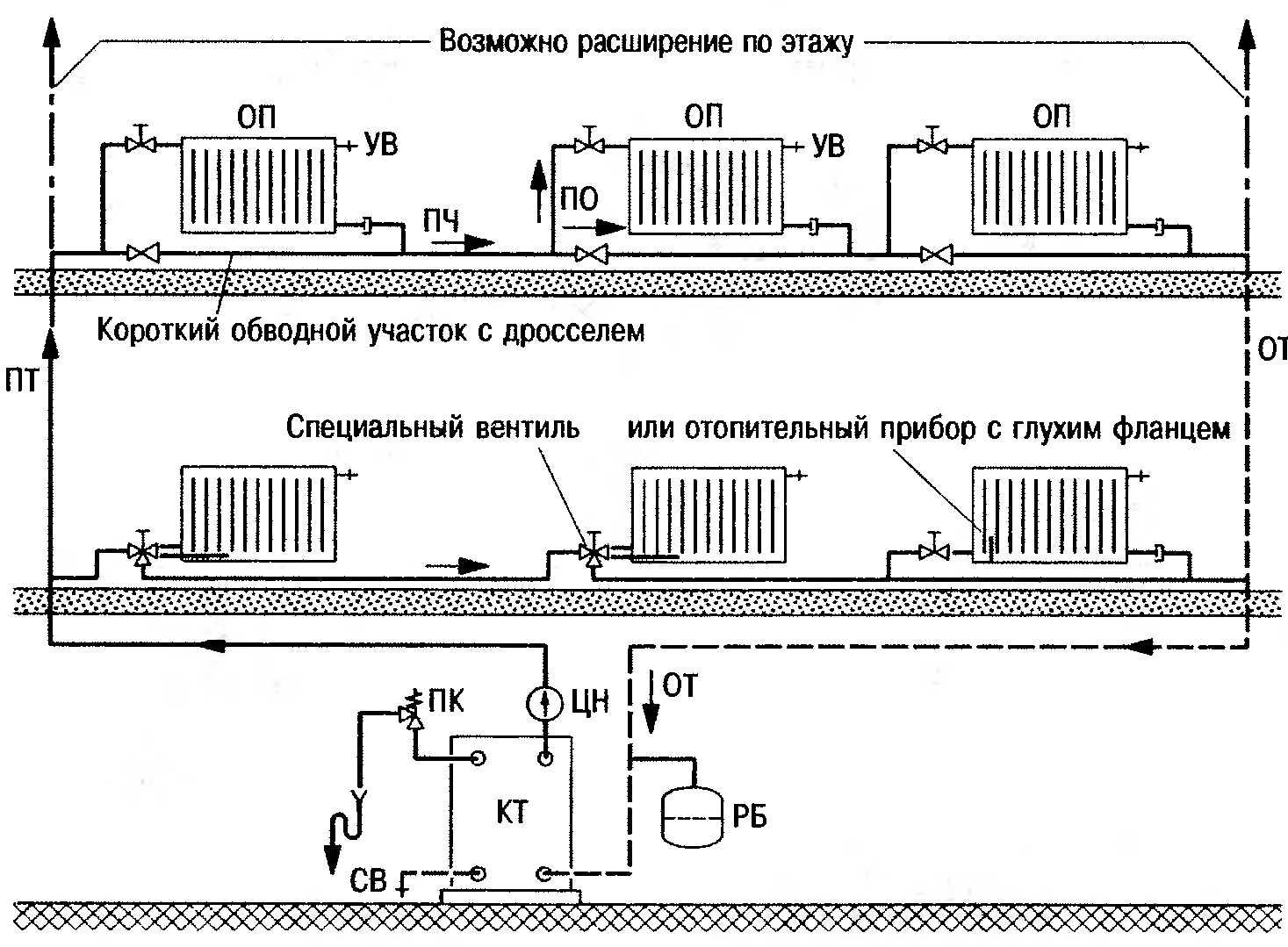 схема отопление из полипропилена видео