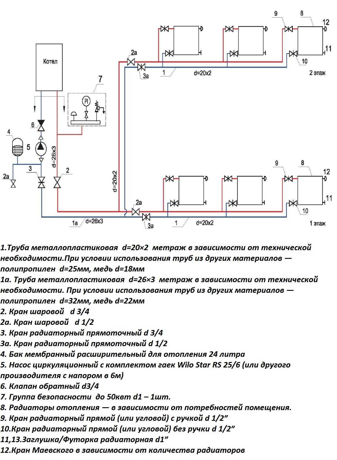 Двухтрубная система отопления частного дома своими руками схема диаметр 81