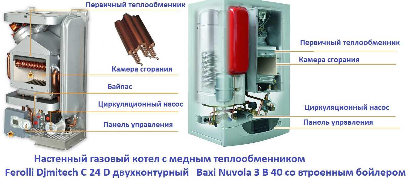 Конструкции теплообменников настенных котлов промывка теплообменника газового котла бакси