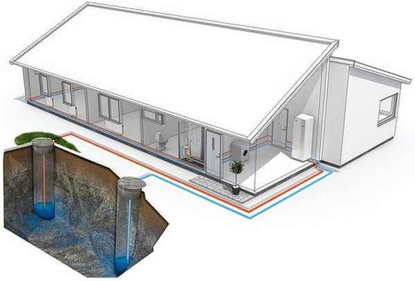 Энергию у воды можно не только в открытом водоеме. Если близко подпочвенные воды можно использовать скважины
