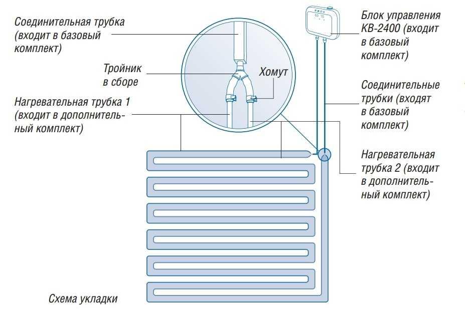 Схема установки капиллярных