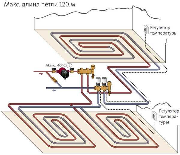 Чаще всего циркуляционный насос устанавливают в подающем трубопровода после группы помеса