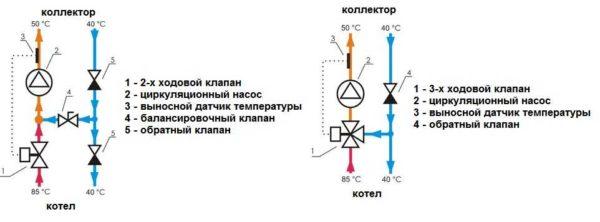 Два варианта смесительного узла (узла подмеса)