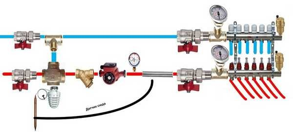 Подробная схема обвязки котла