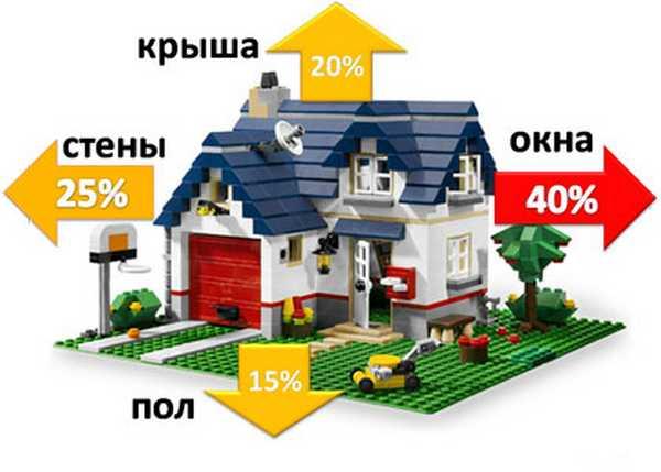 Дом-конструктор своими руками