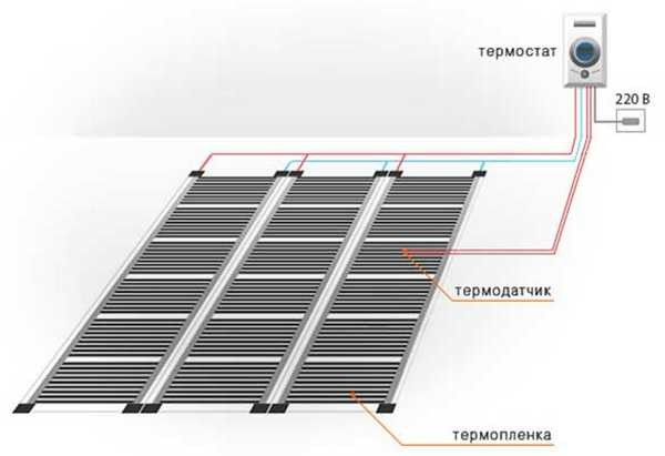 Тёплый пол электрический плёночный