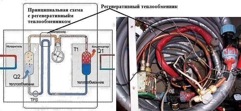 Доработка схемы: можно добавить регенеративный теплообменник, что поднимет производительность примерно на 15-20%