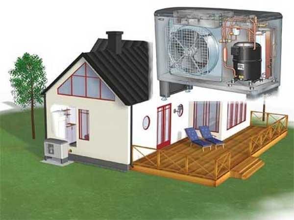 Тепловой насос воздух-воздух не требует устройства внешнего контура