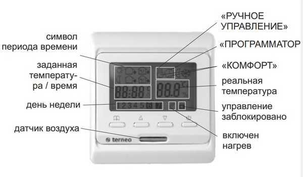 Одна из моделей программируемого термостата для электрического теплого пола. На корпусе расположен датчик температуры воздуха