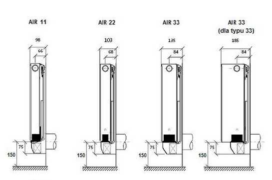 Так конструктивно выглядит PURMO Air — радиатор с вентиляцией