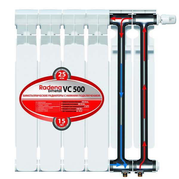 Схема движения теплоносителя в биметаллических радиаторах с нижним подключением