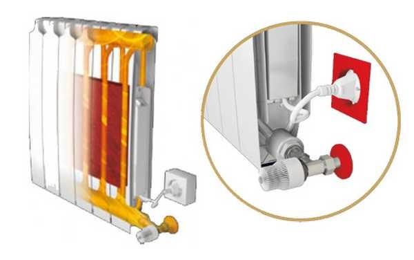 RS-Twin - частично биметаллический радиатор, который при необходимости может работать от электричества