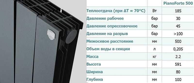 Биметаллический дизайн-радиатор PianoForte и его характеристики