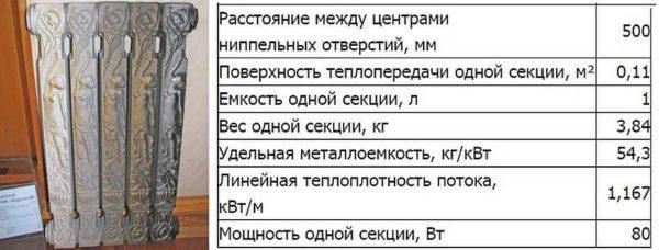 """Модель """"Барельеф"""" Минского завода имеет малую глубину, устанавливается даже под узкие подоконники"""