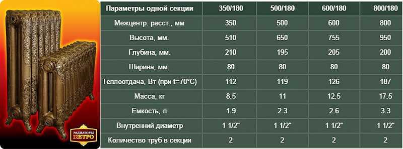 """Ретро"" российского производства"