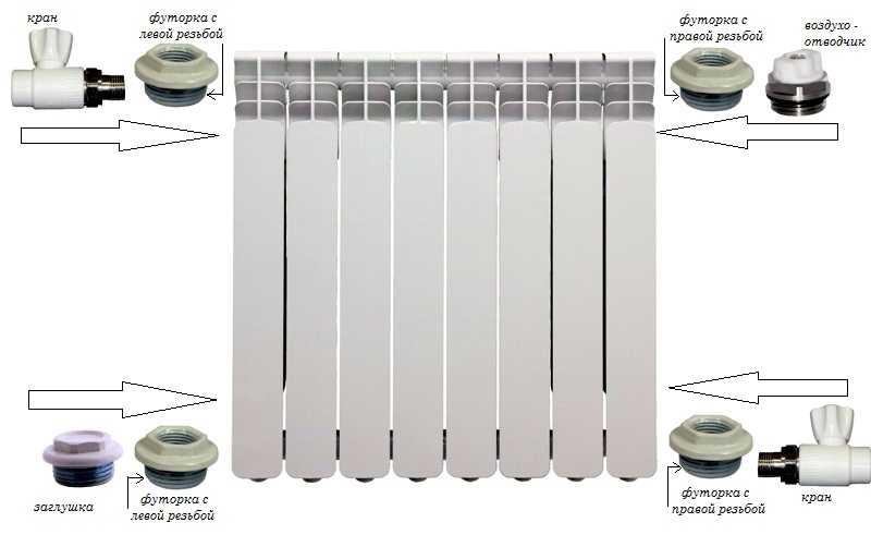 Подключение алюминиевых радиаторов отопления своими руками