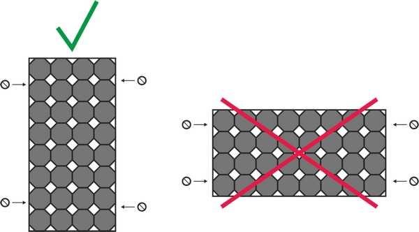 Если рекомендована вертикальная установка, горизонтально ставить панель нельзя