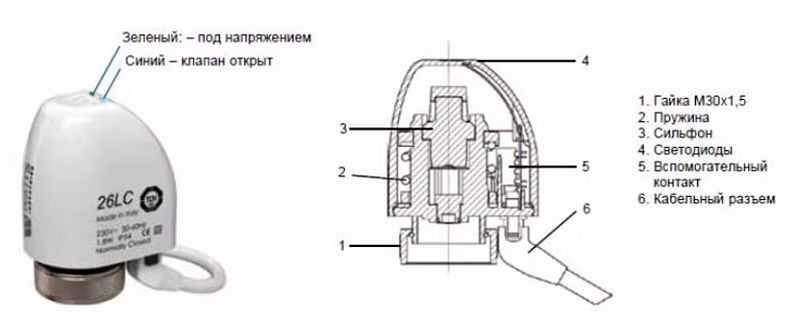 Сервопривод - внешний вид и внутреннее строение