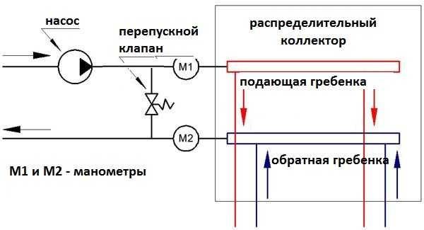 """Схема включения с перепускным клапаном для предотвращения работы системы """"вхолостую"""""""