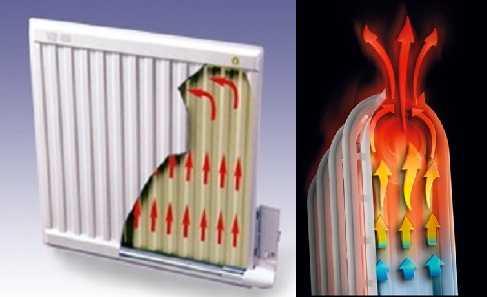 Принцип действия масляных радиаторов несложный: от встроенного тЭна нагревается масло, а от масла корпус. Корпус передает тепло воздуху