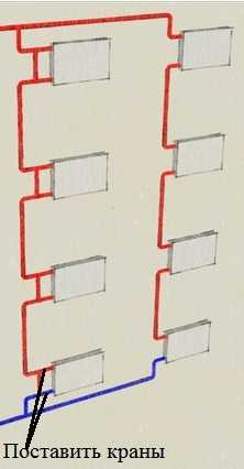 Система отопления многоквартирных домов выглядит примерно так. Стояк справа не предусматривает отключения радиаторов без останова системы. НА том, что слева, стоят перемычки, если поставить еще и краны, радиатор можно и регулировать, отключать и снимать