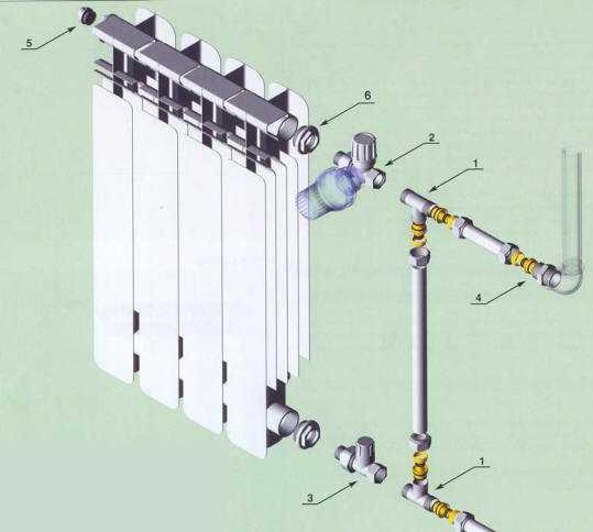Схема сборки и подсоединения радиатора с боковым подключением